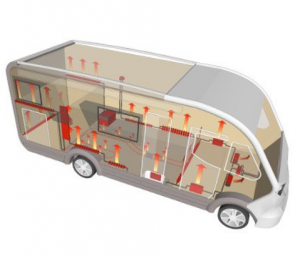 Choosing the right ALDE motorhome heating system
